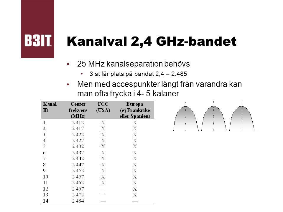 Kanalval 2,4 GHz-bandet 25 MHz kanalseparation behövs