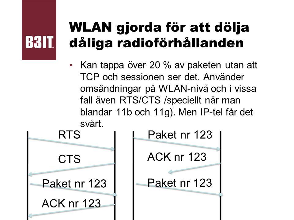 WLAN gjorda för att dölja dåliga radioförhållanden