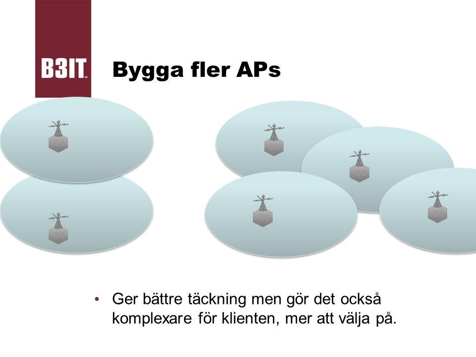 Bygga fler APs BS. BS. BS. BS. BS. BS.