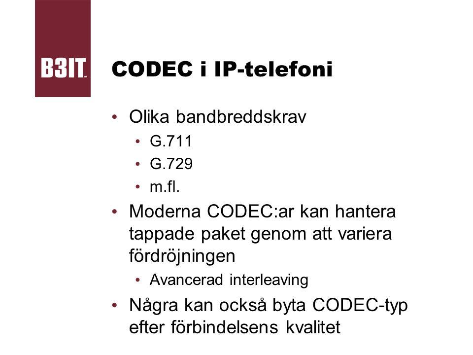 CODEC i IP-telefoni Olika bandbreddskrav