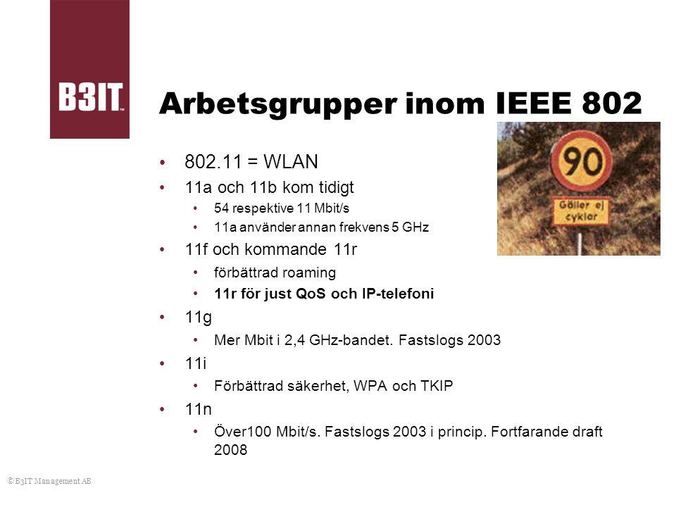Arbetsgrupper inom IEEE 802