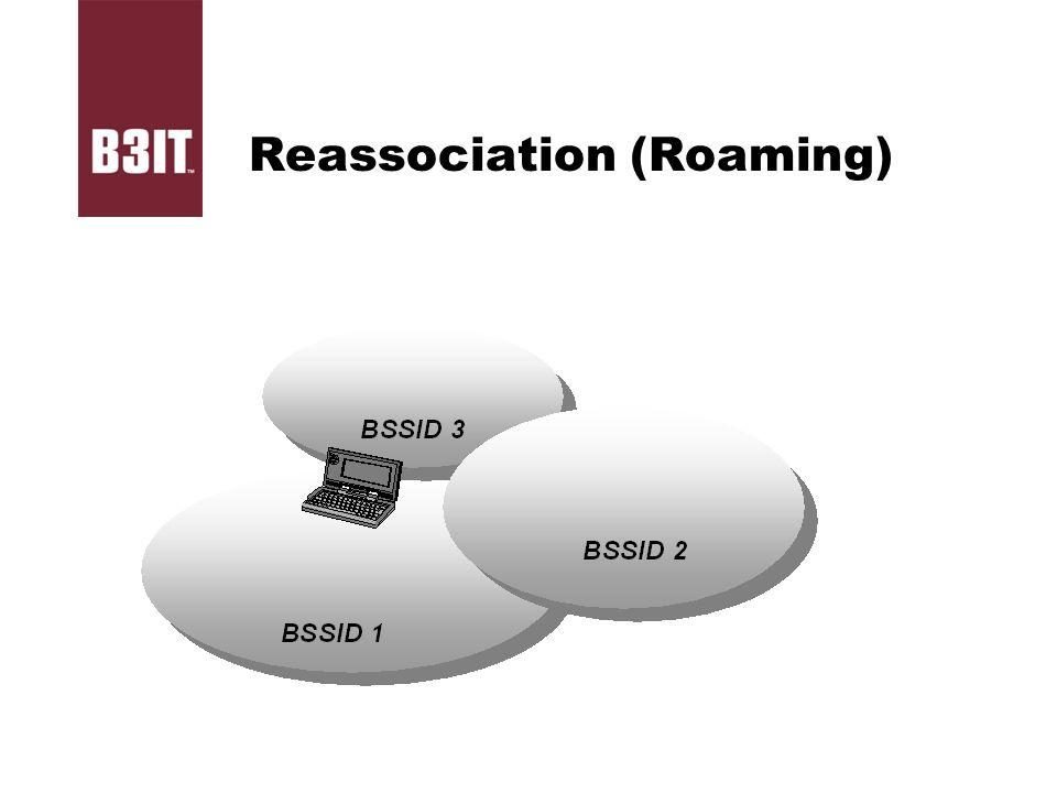 Reassociation (Roaming)