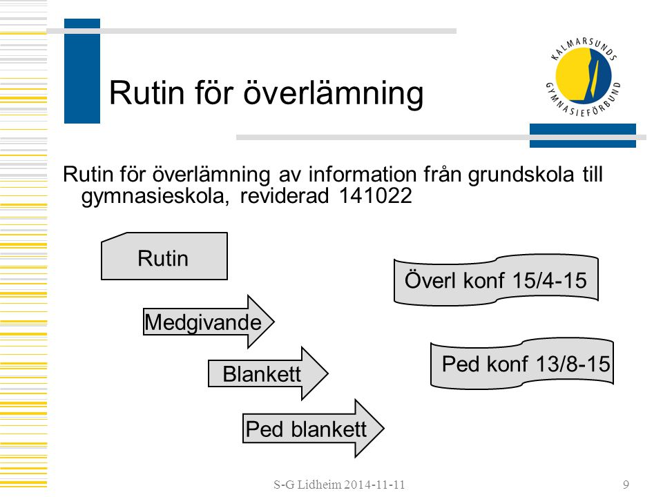 Rutin för överlämning Rutin för överlämning av information från grundskola till gymnasieskola, reviderad 141022.