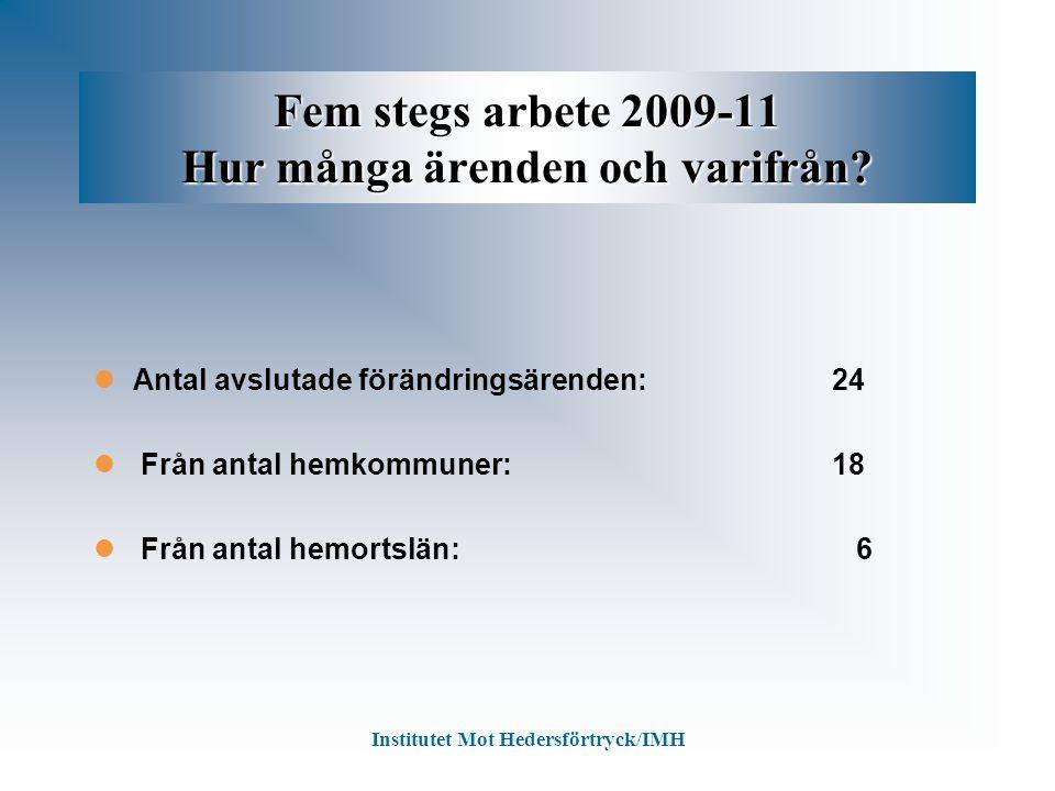 Fem stegs arbete 2009-11 Hur många ärenden och varifrån
