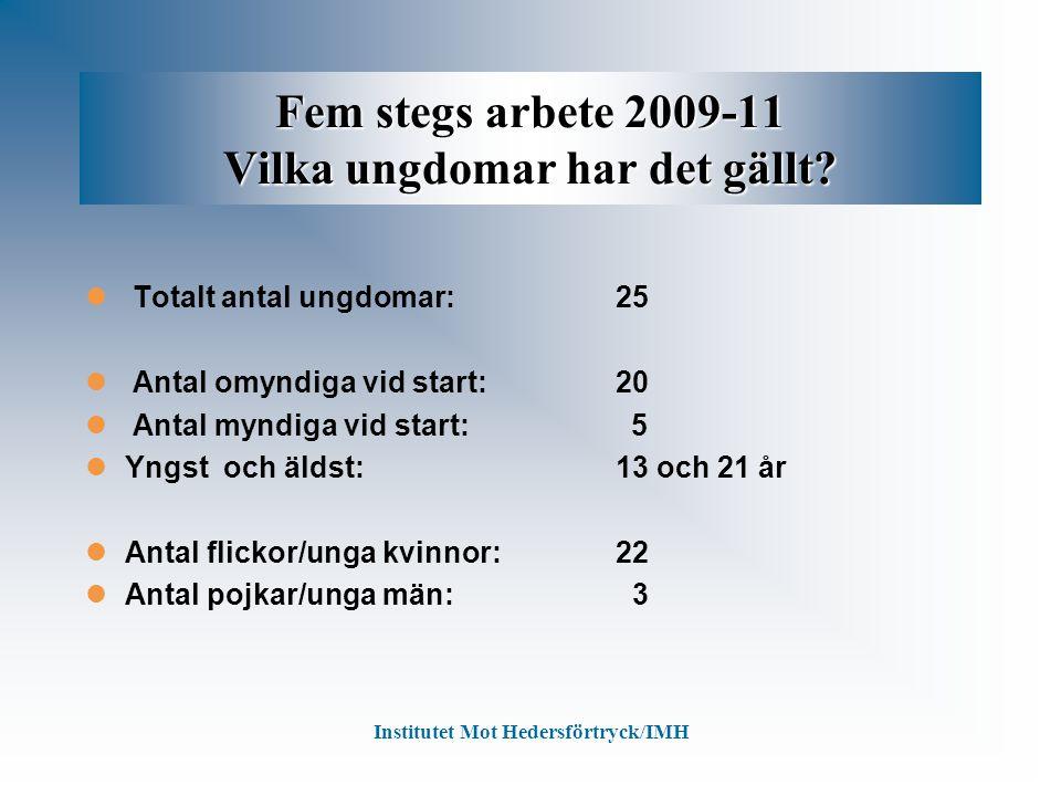 Fem stegs arbete 2009-11 Vilka ungdomar har det gällt