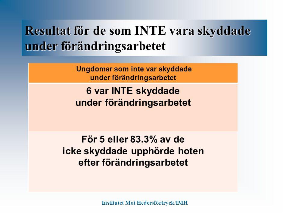 Resultat för de som INTE vara skyddade under förändringsarbetet