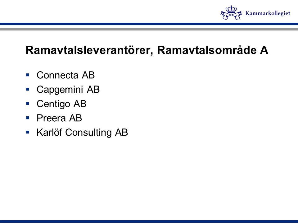 Ramavtalsleverantörer, Ramavtalsområde A
