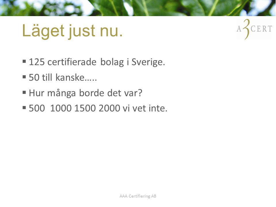 Läget just nu. 125 certifierade bolag i Sverige. 50 till kanske…..