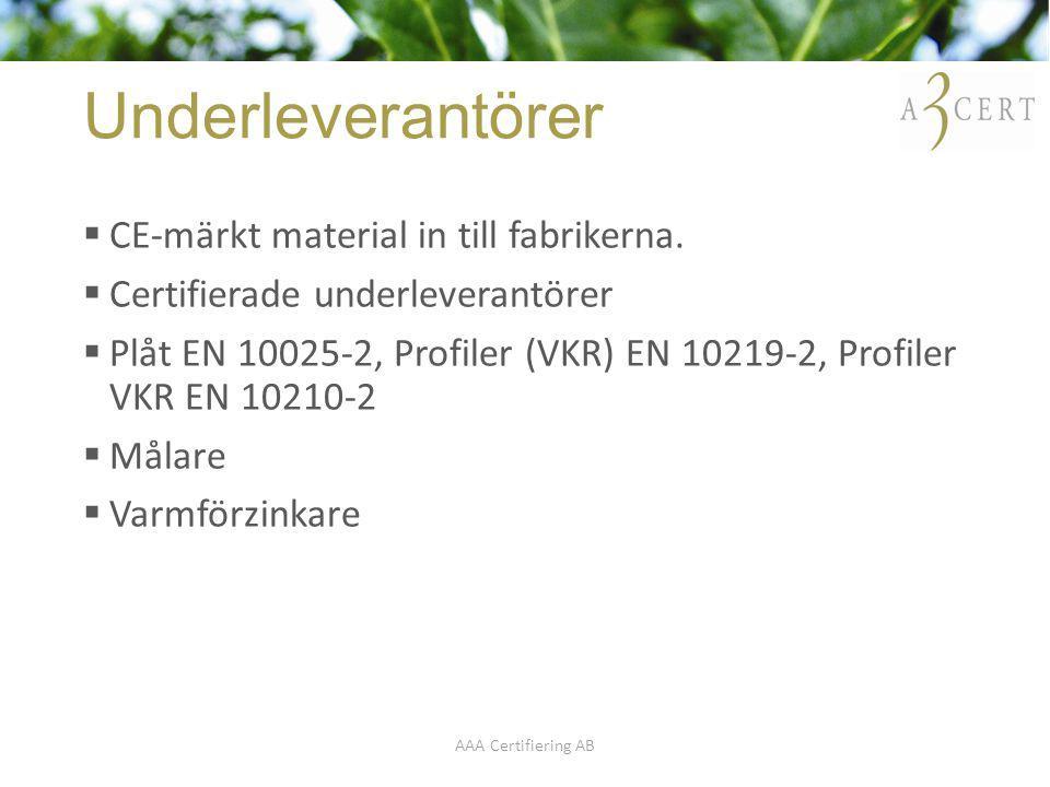 Underleverantörer CE-märkt material in till fabrikerna.