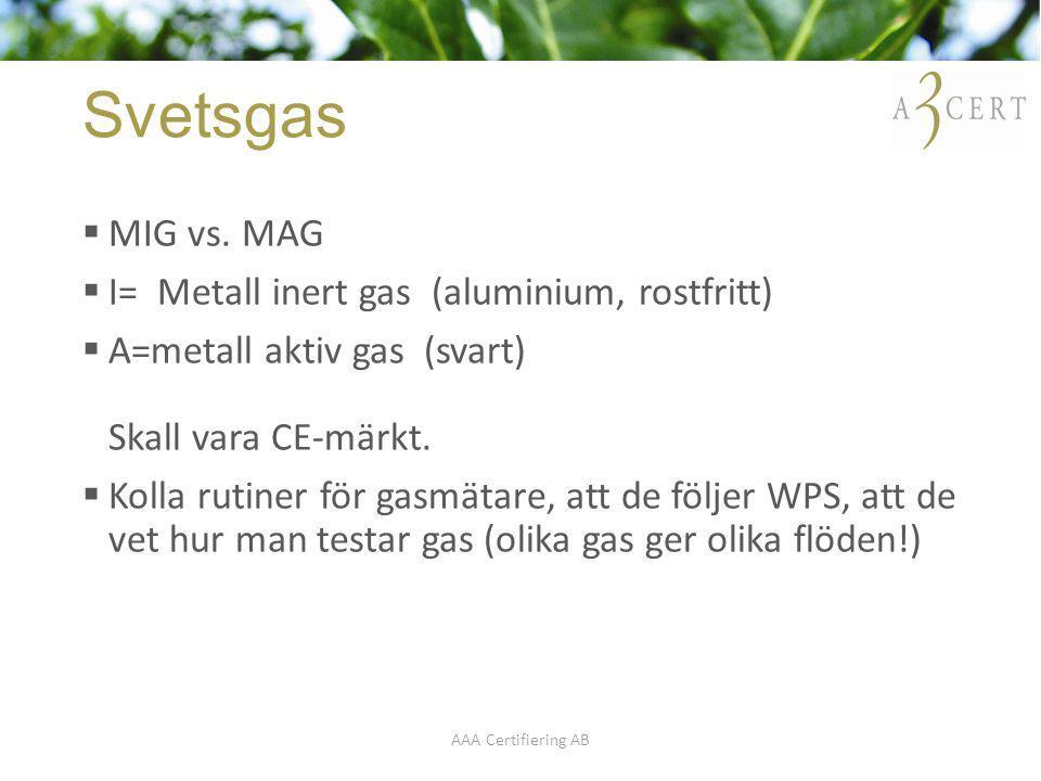 Svetsgas MIG vs. MAG I= Metall inert gas (aluminium, rostfritt)