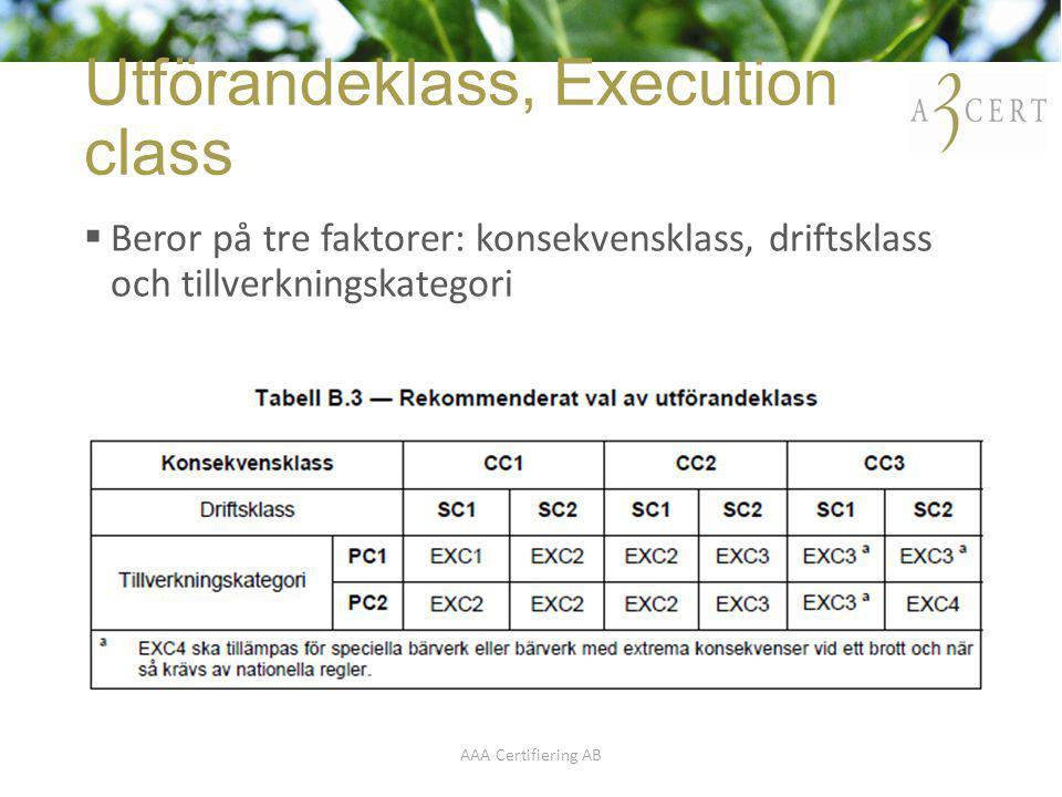 Utförandeklass, Execution class
