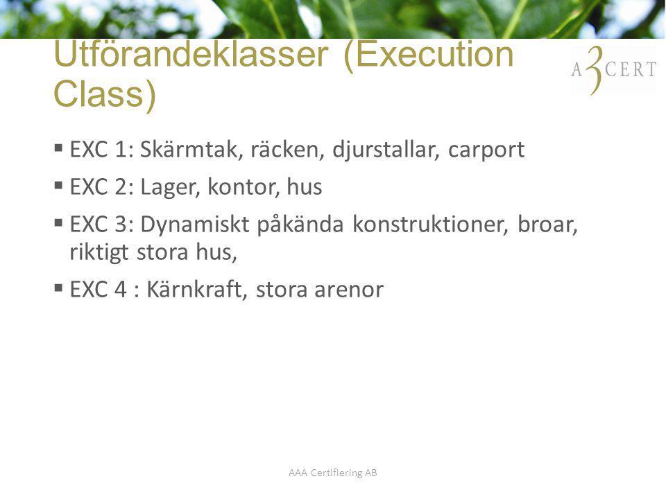 Utförandeklasser (Execution Class)