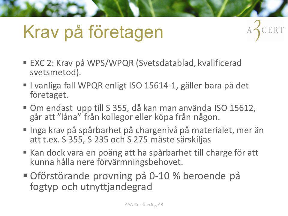 Krav på företagen EXC 2: Krav på WPS/WPQR (Svetsdatablad, kvalificerad svetsmetod).