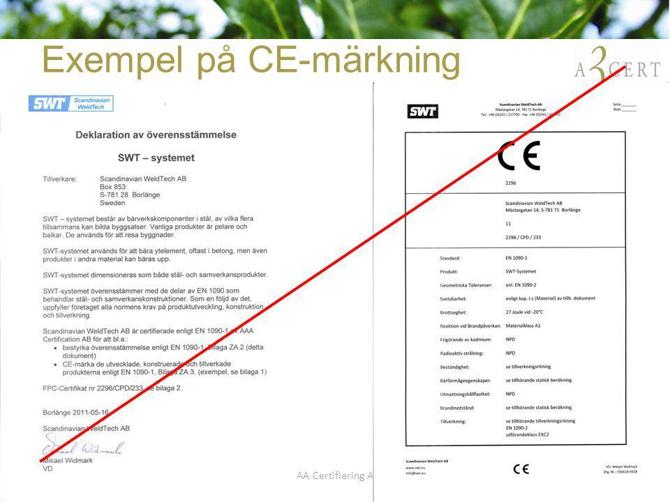Exempel på CE-märkning