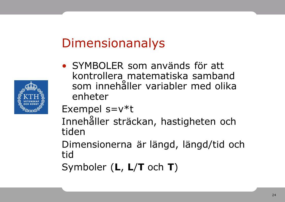 Dimensionanalys SYMBOLER som används för att kontrollera matematiska samband som innehåller variabler med olika enheter.