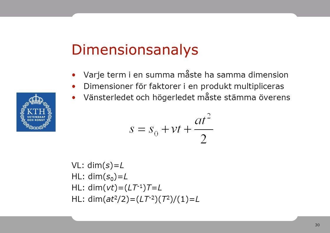 Dimensionsanalys Varje term i en summa måste ha samma dimension