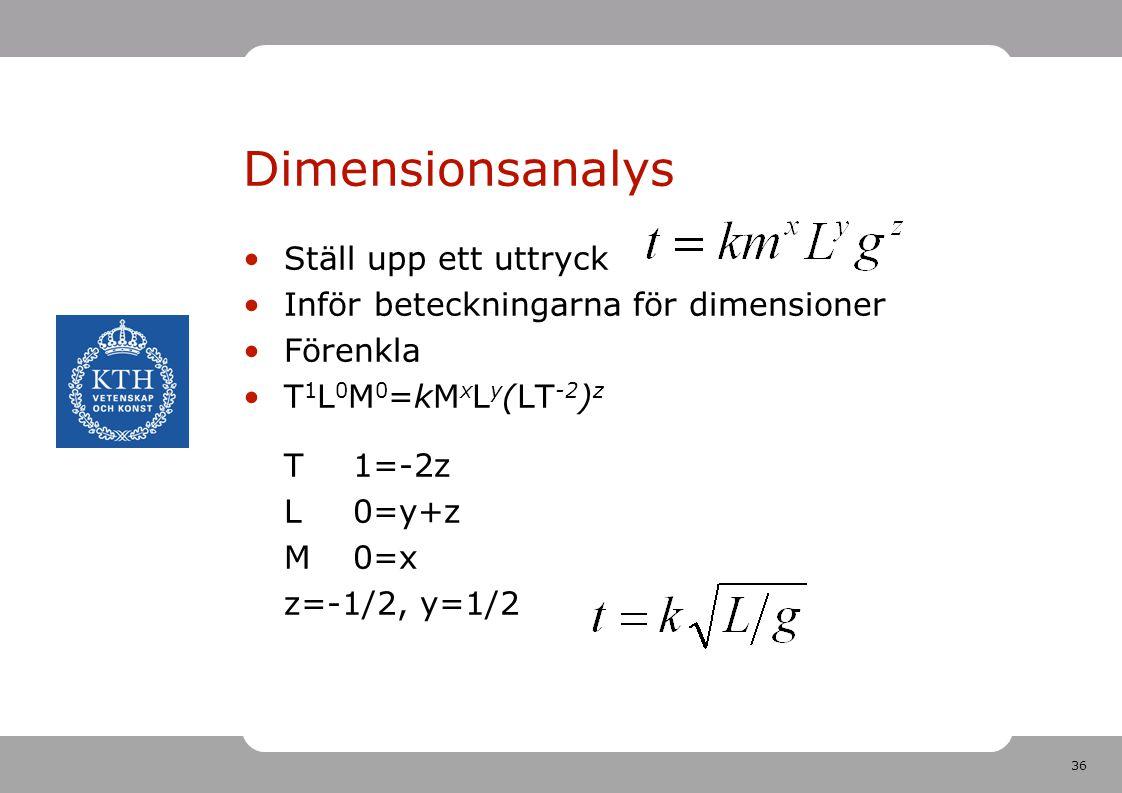 Dimensionsanalys Ställ upp ett uttryck