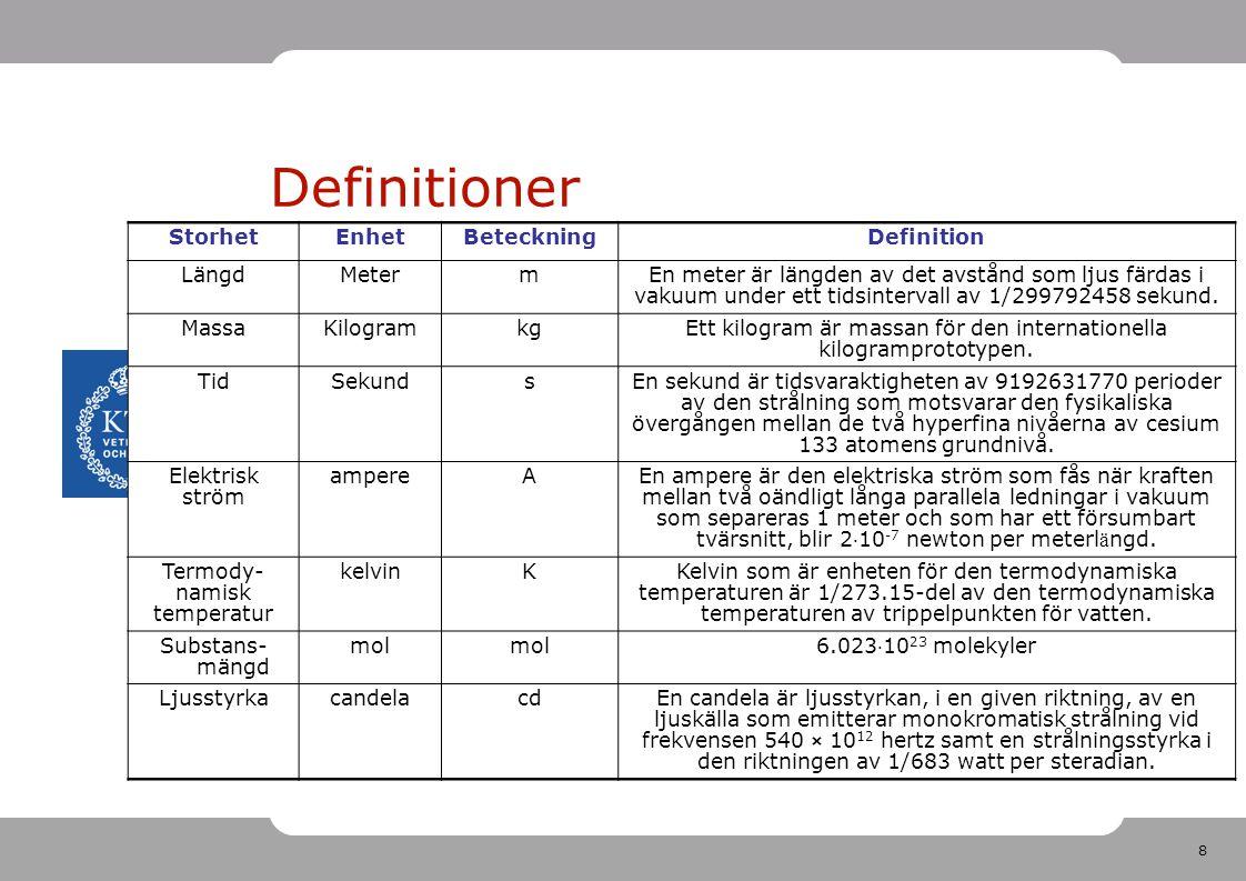 Definitioner Storhet Enhet Beteckning Definition Längd Meter m