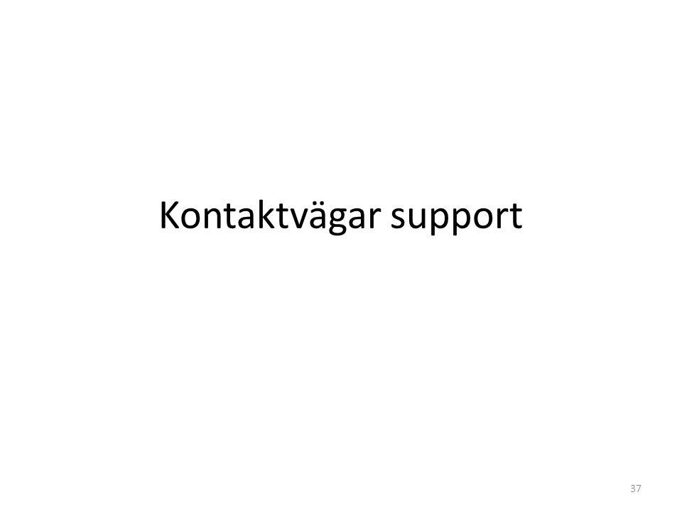 Kontaktvägar support