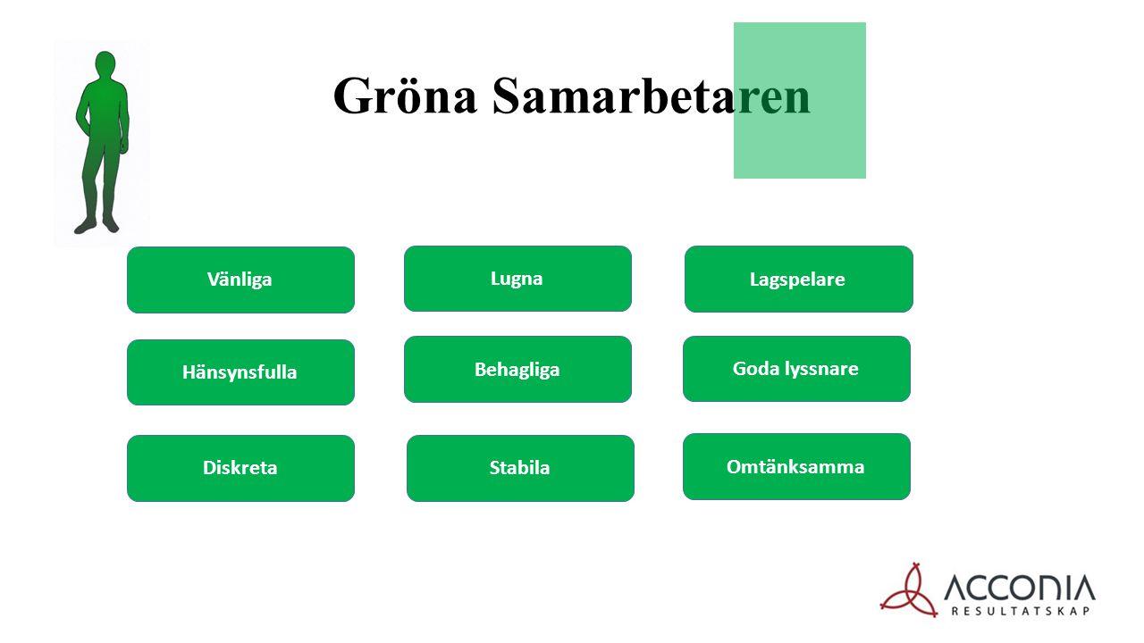 Gröna Samarbetaren Lugna Vänliga Behagliga Stabila Hänsynsfulla