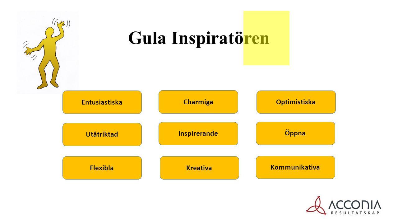 Gula Inspiratören Charmiga Entusiastiska Inspirerande Kreativa
