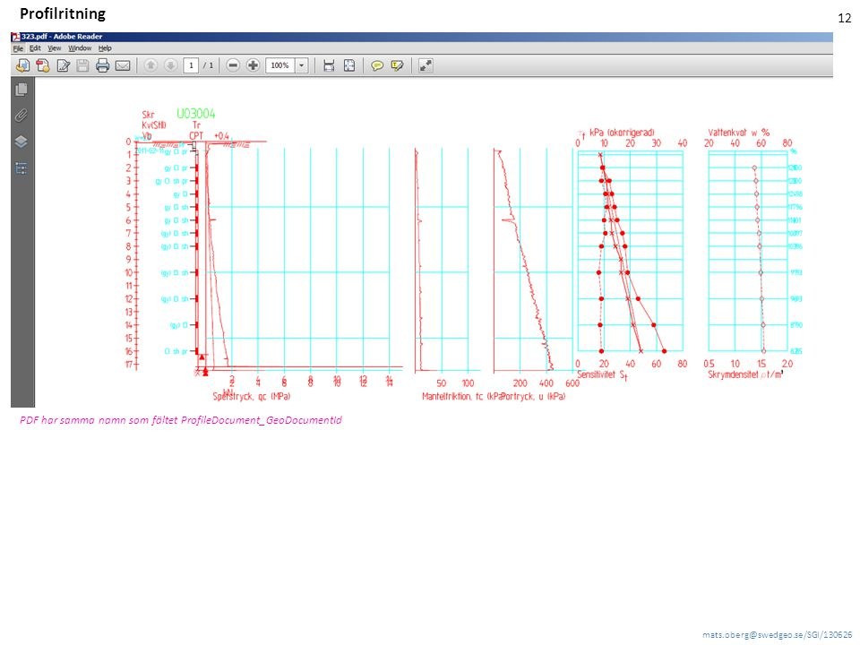 Profilritning PDF har samma namn som fältet ProfileDocument_GeoDocumentId