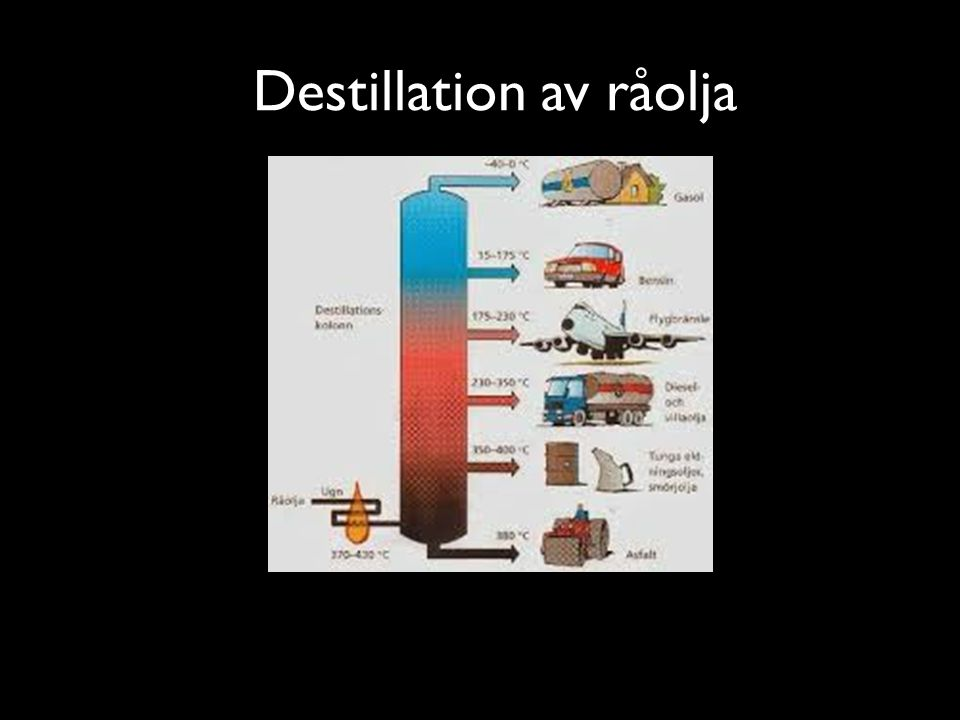 Destillation av råolja