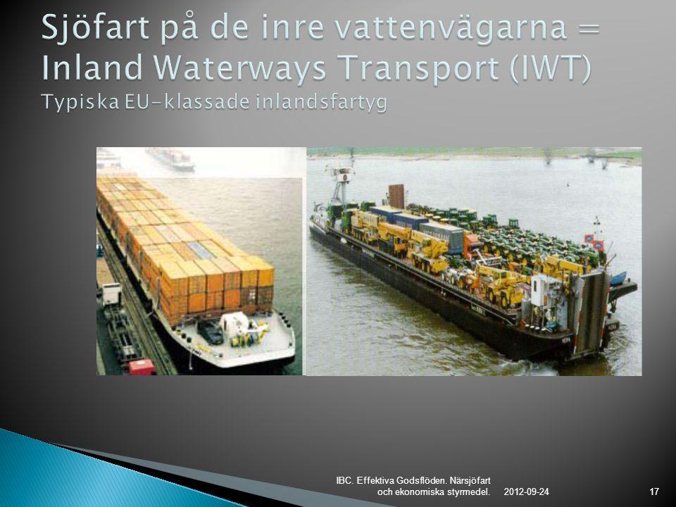 Sjöfart på de inre vattenvägarna = Inland Waterways Transport (IWT) Typiska EU-klassade inlandsfartyg