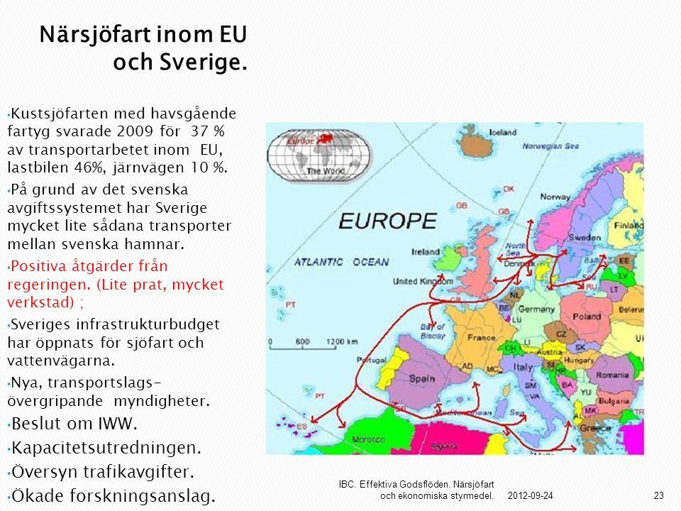 Närsjöfart inom EU och Sverige.