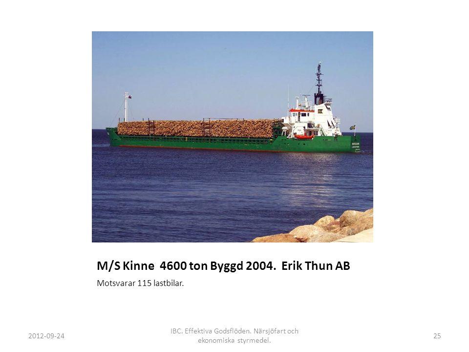 M/S Kinne 4600 ton Byggd 2004. Erik Thun AB