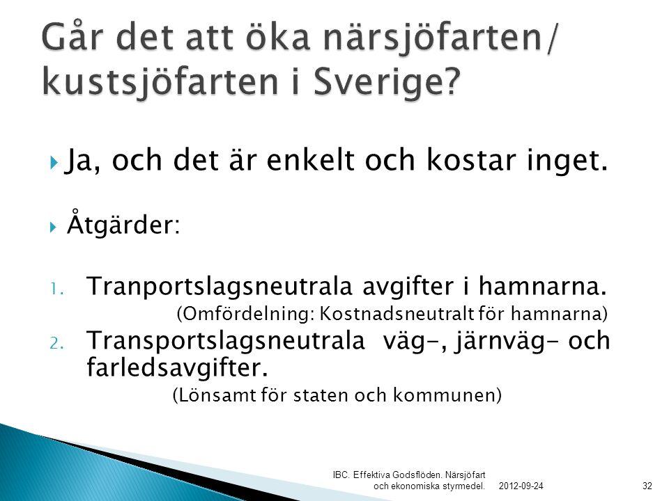 Går det att öka närsjöfarten/ kustsjöfarten i Sverige
