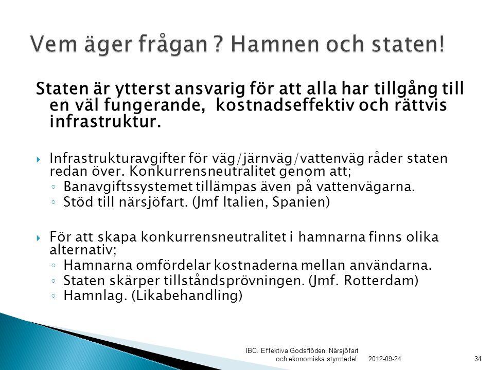 Vem äger frågan Hamnen och staten!