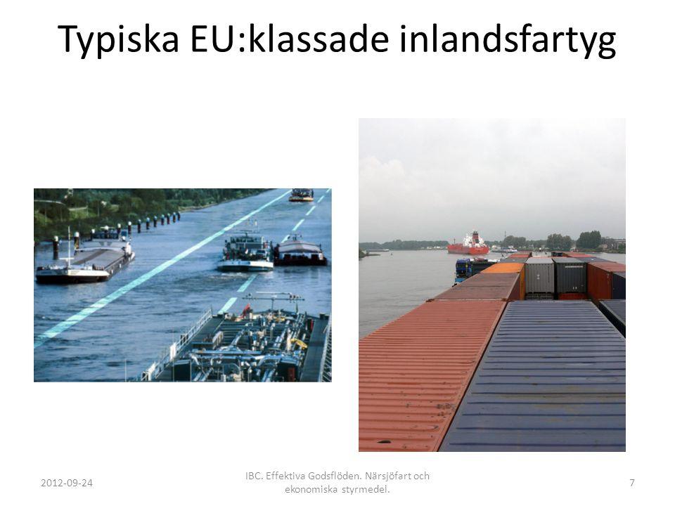 Typiska EU:klassade inlandsfartyg