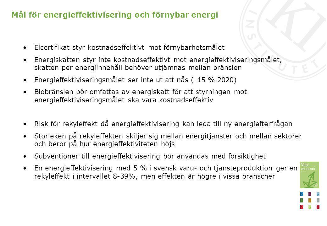 Mål för energieffektivisering och förnybar energi
