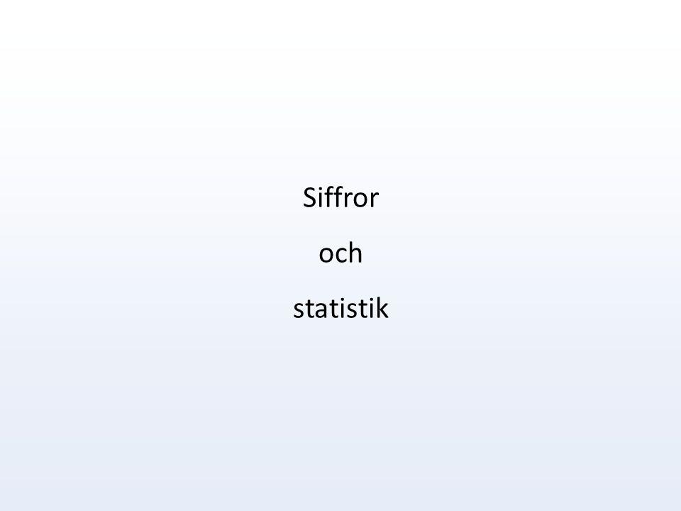 Siffror och statistik