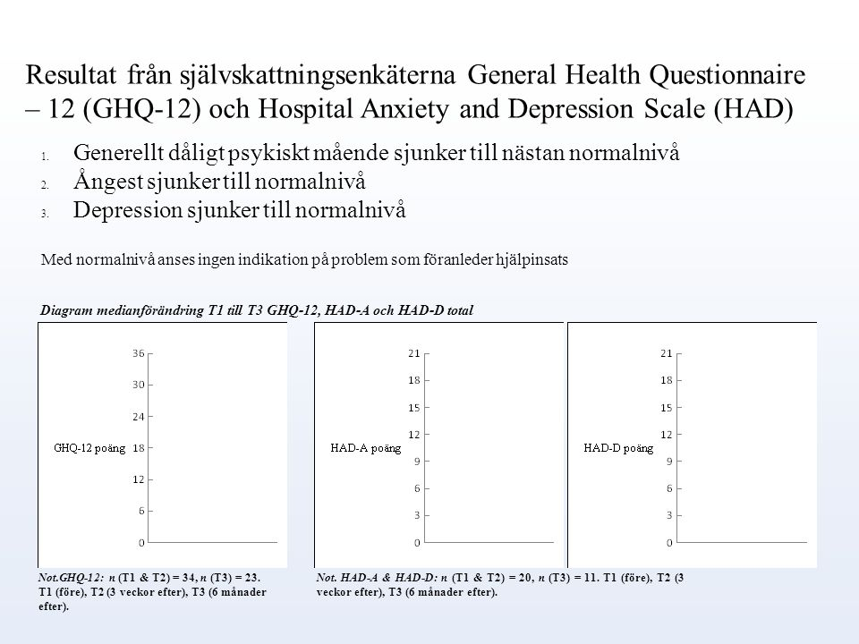 Resultat från självskattningsenkäterna General Health Questionnaire – 12 (GHQ-12) och Hospital Anxiety and Depression Scale (HAD)