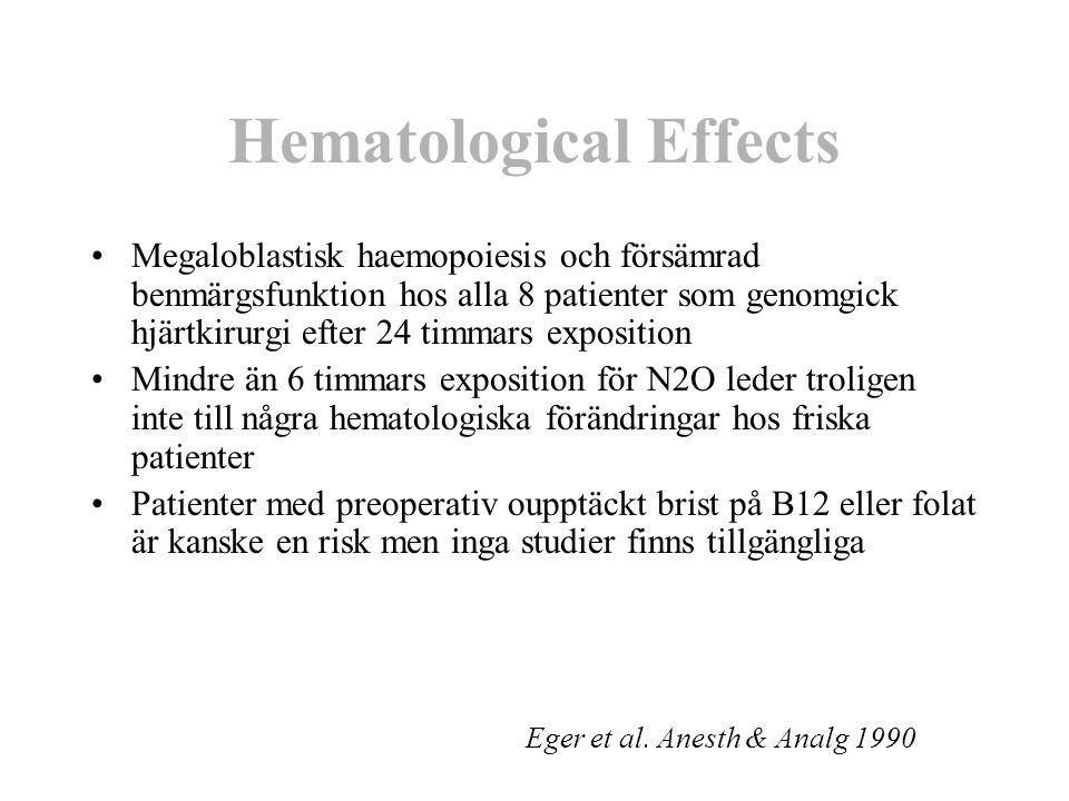 Hematological Effects