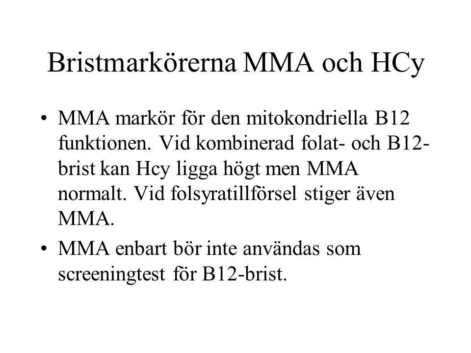 Bristmarkörerna MMA och HCy