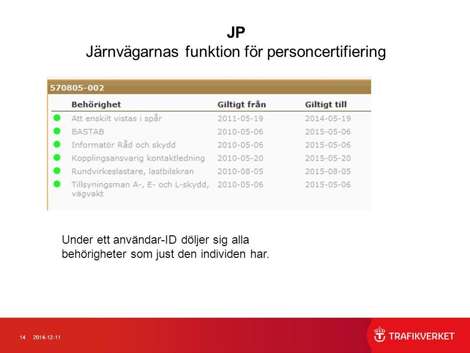JP Järnvägarnas funktion för personcertifiering