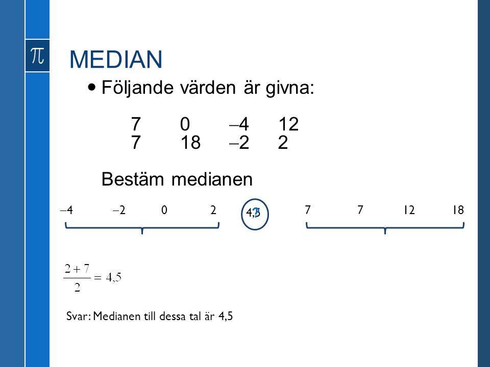 MEDIAN Följande värden är givna: 7 0 4 12 7 18 2 2 Bestäm medianen