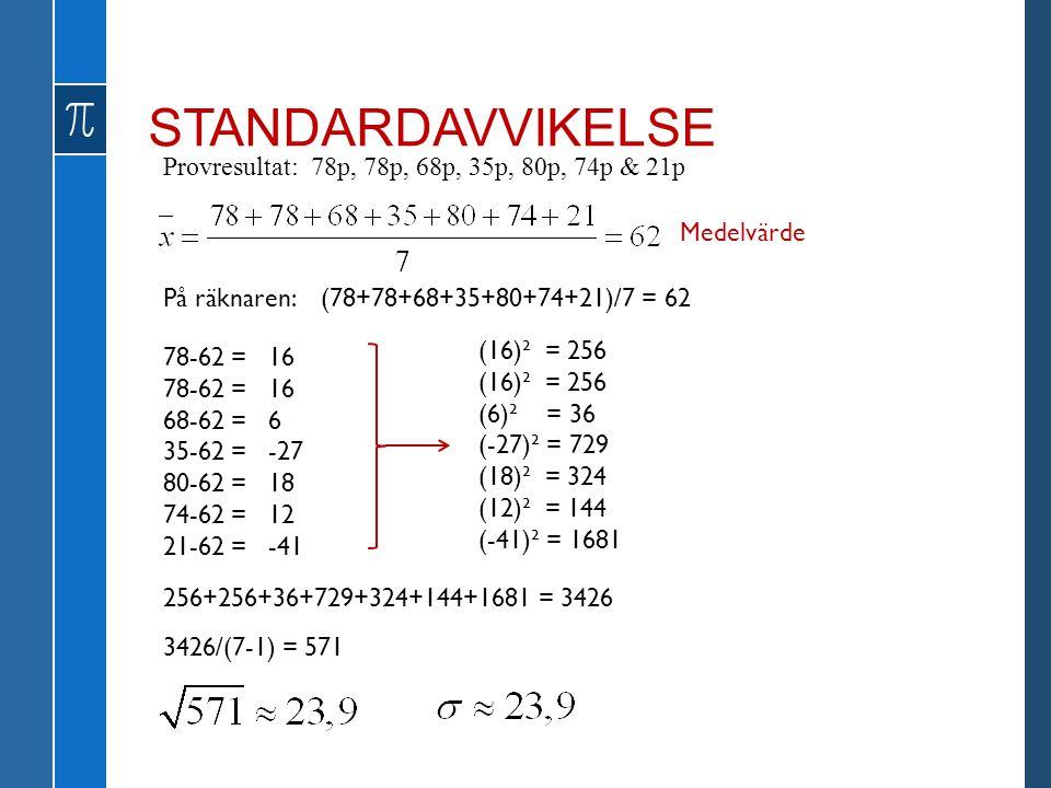 STANDARDAVVIKELSE Provresultat: 78p, 78p, 68p, 35p, 80p, 74p & 21p