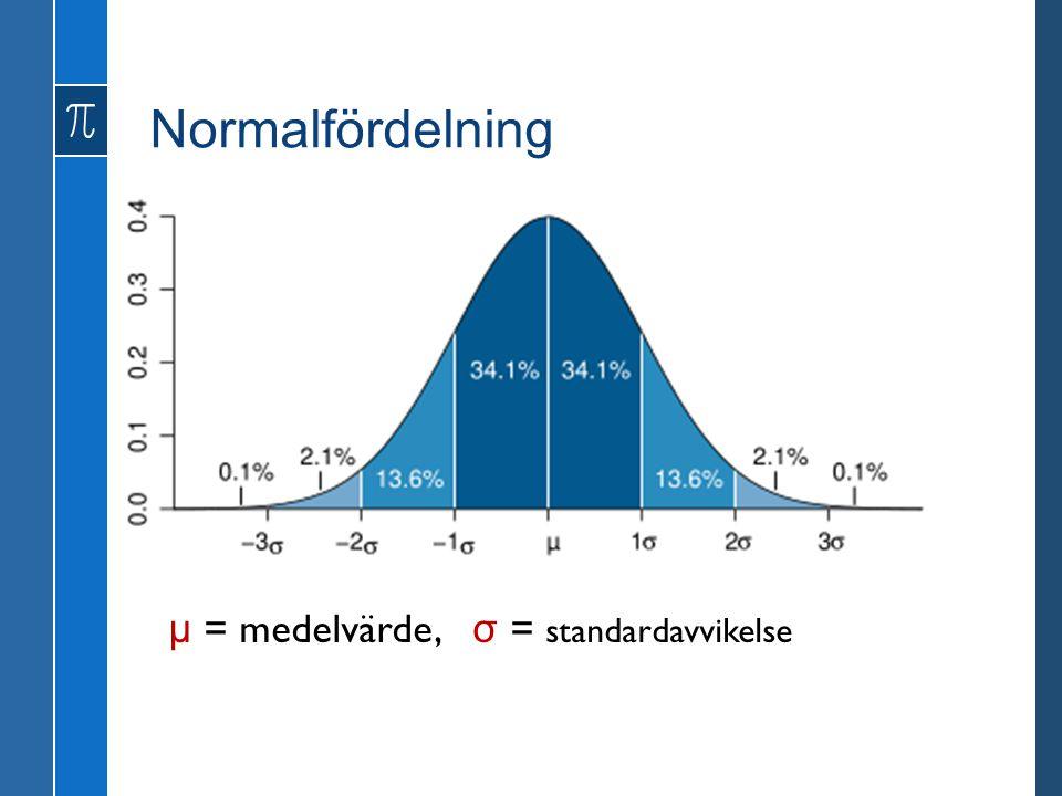 Normalfördelning μ = medelvärde, σ = standardavvikelse
