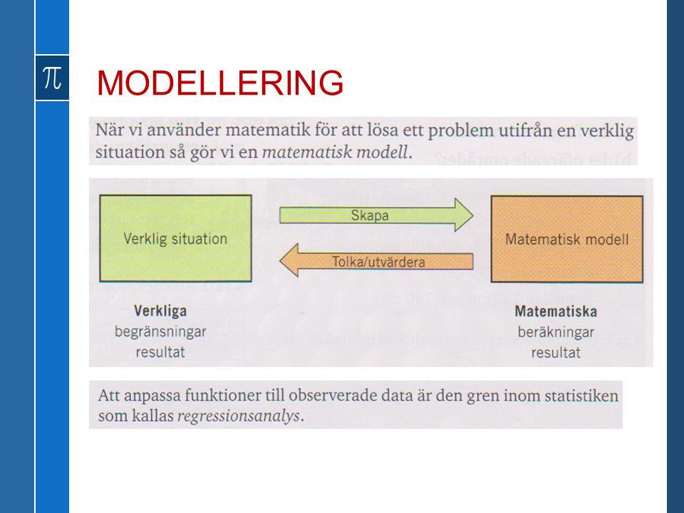 MODELLERING