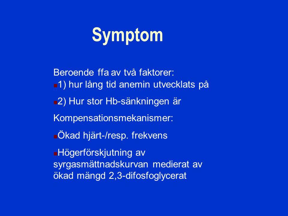 Symptom Beroende ffa av två faktorer: