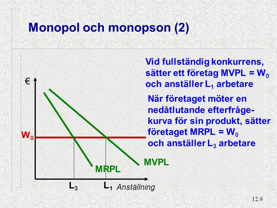 Monopol och monopson (3)