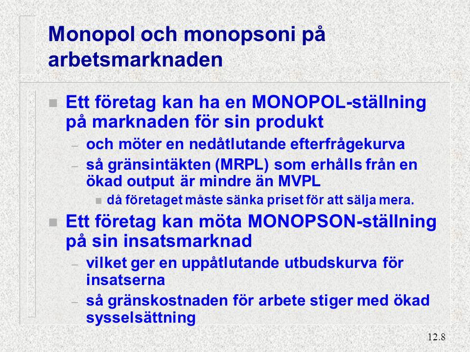 Monopol och monopson (2)