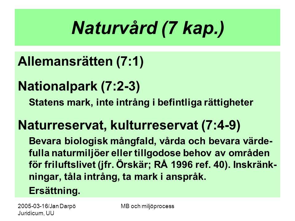 Naturvård (7 kap.) Allemansrätten (7:1) Nationalpark (7:2-3)
