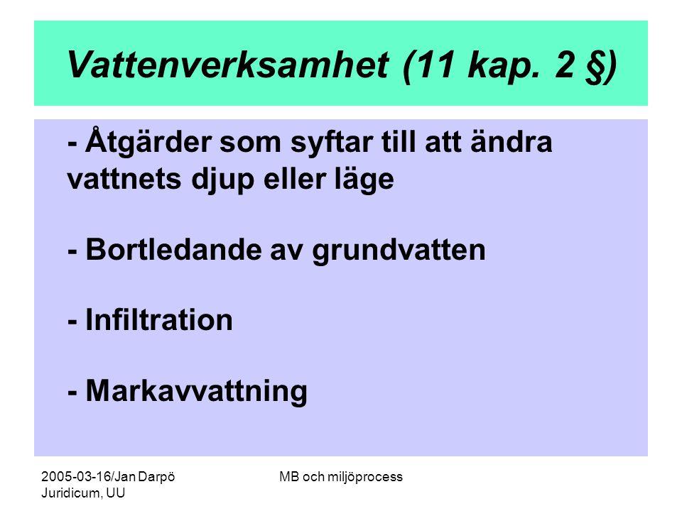 Vattenverksamhet (11 kap. 2 §)