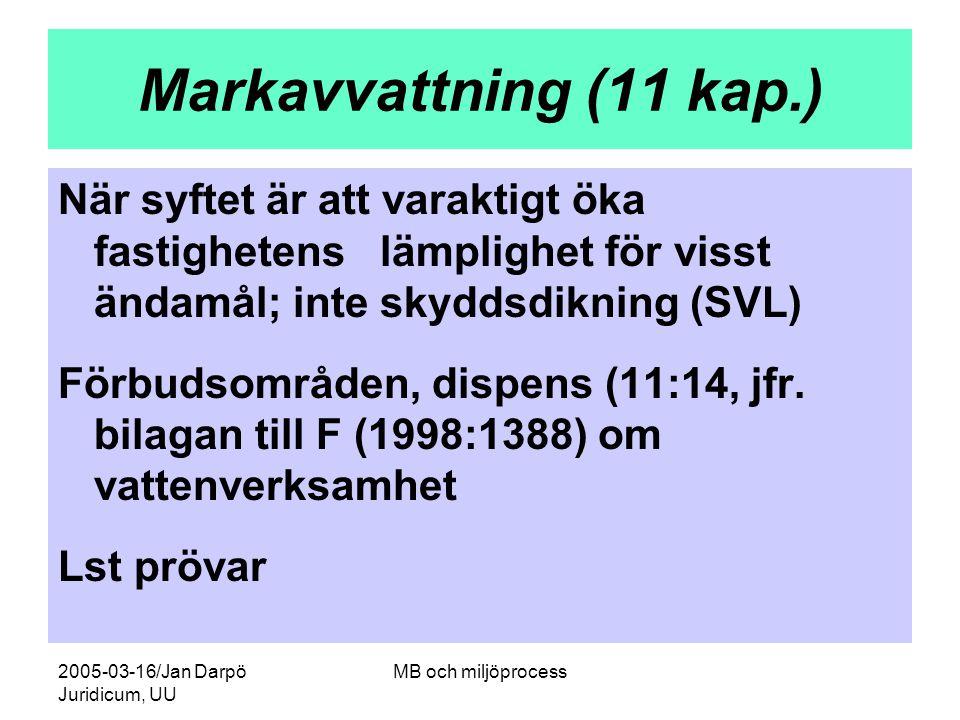 Markavvattning (11 kap.) När syftet är att varaktigt öka fastighetens lämplighet för visst ändamål; inte skyddsdikning (SVL)