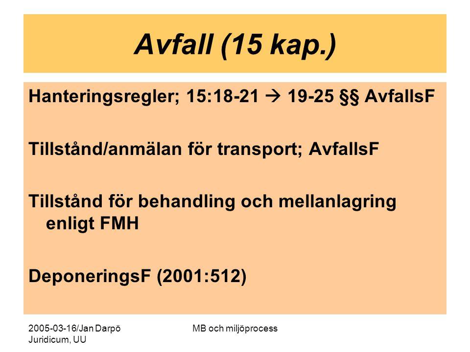 Avfall (15 kap.) Hanteringsregler; 15:18-21  19-25 §§ AvfallsF